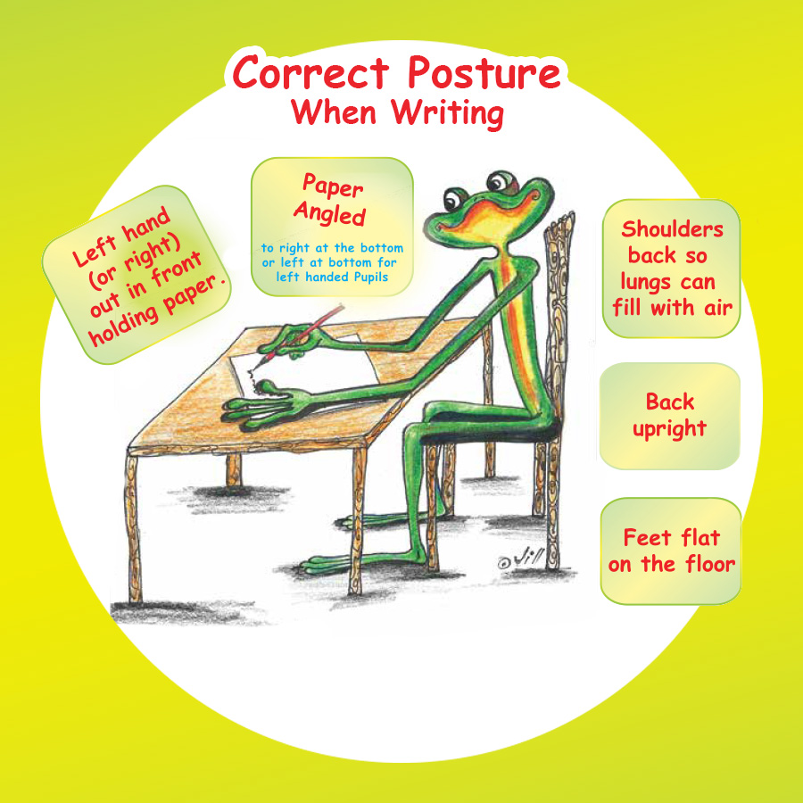 Proper Reading / Writing Posture